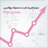 افزونه نمودار تغییرات قیمت محصولات ووکامرس Plot prices