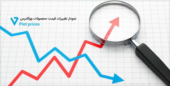 plot-prices افزونه نمودار تغییرات قیمت محصولات ووکامرس Plot prices
