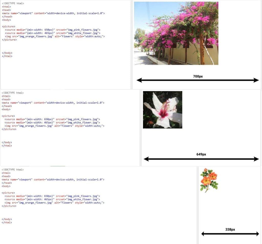 چند رسانه ای در html