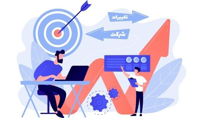 راهنمای ثبت تغییرات و انحلال شرکت